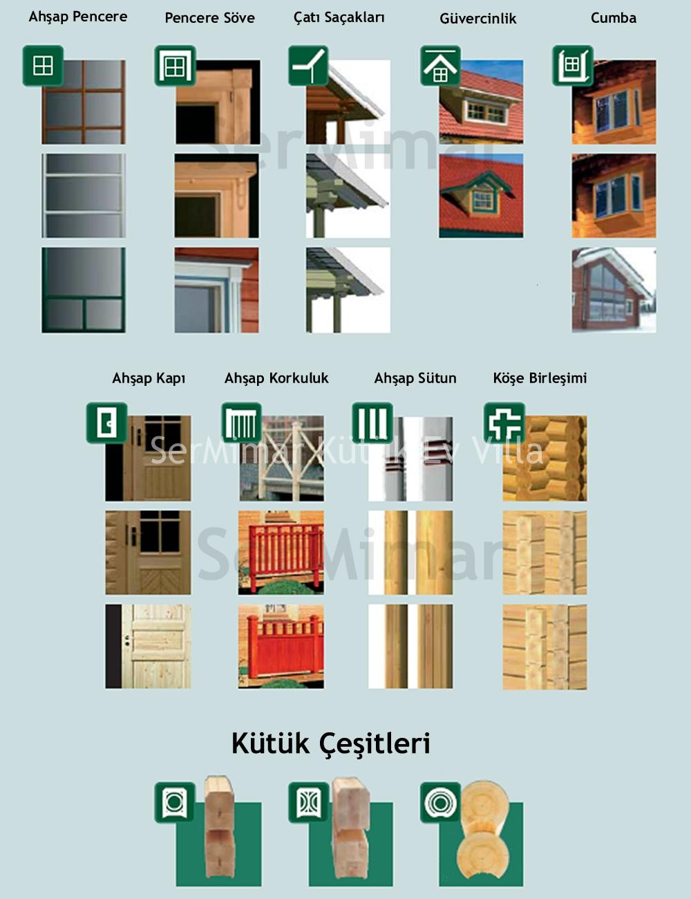 kutuk-ev-villa-ahsap-ev-teknik-sartname-sistem-kesiti-malzemeler